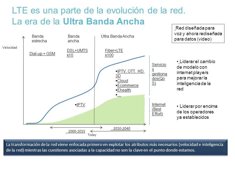 Evolución de los sistemas de comunicaciones móviles en el contexto anterior: 02 Fuente: ALU