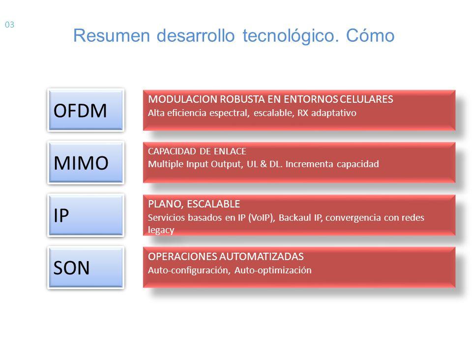 CAPACIDADES DE LTE. QUE 04