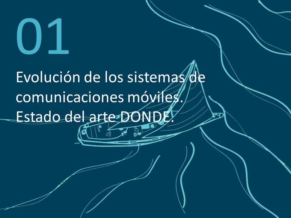Estamos dando pasos hacia la Sociedad hiper- conectada 9.2% de los usuarios de Redes Sociales en España es always-on ] [1] Appsfire.