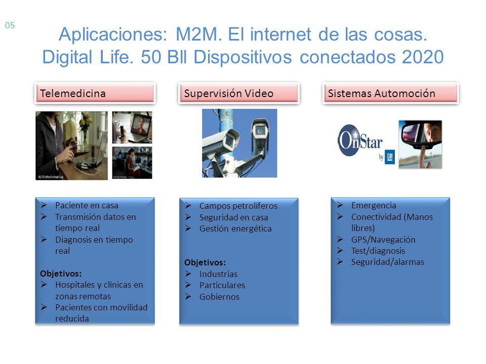 Posible estrategia de desarrollo VIDEO CONVERGENCIA El Internet de las cosas Combinar LTE/Redes Fijas/Datacenter/Redes IP Video Bidireccional.