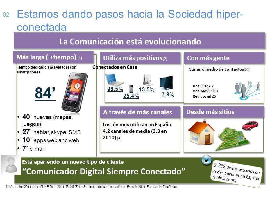 El consumo de contenidos también cambia: Y cada vez es más : Tipos comunes de consumo online (streaming) Video 32.2% usuarios internet Series 26.9% usuarios Music 13.3% usuarios Social Ubicuo [1] La Sociedad de la Información en España 2011.