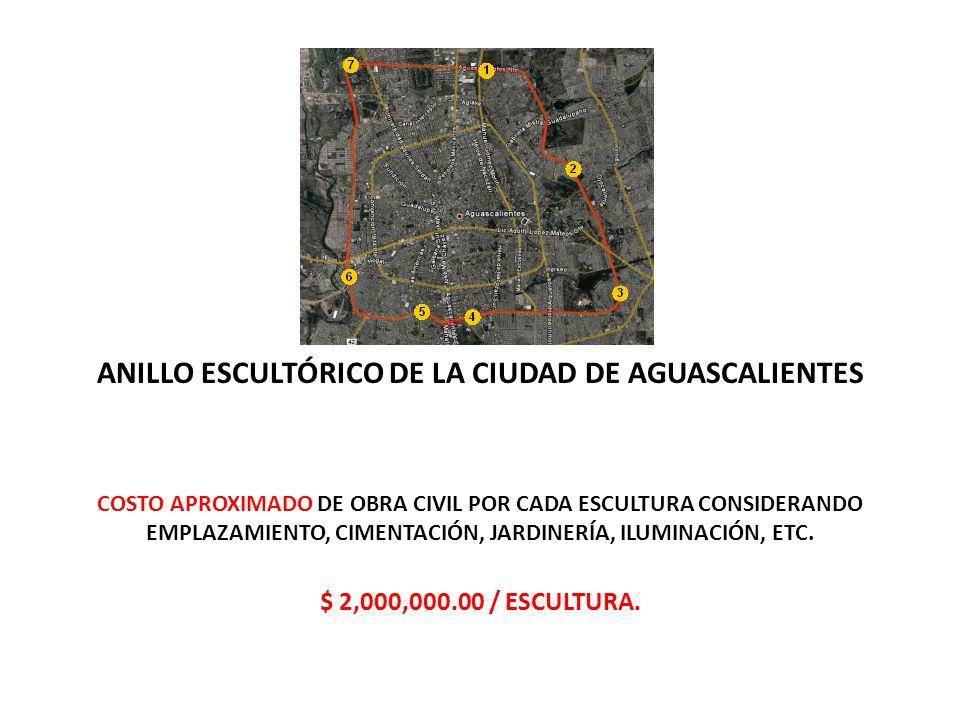 COSTO APROXIMADO DE OBRA CIVIL POR CADA ESCULTURA CONSIDERANDO EMPLAZAMIENTO, CIMENTACIÓN, JARDINERÍA, ILUMINACIÓN, ETC. $ 2,000,000.00 / ESCULTURA. A