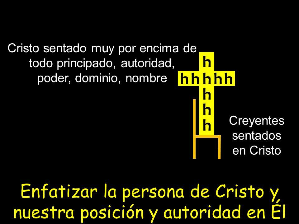 Enfatizar la persona de Cristo y nuestra posición y autoridad en Él Cristo sentado muy por encima de todo principado, autoridad, poder, dominio, nombr