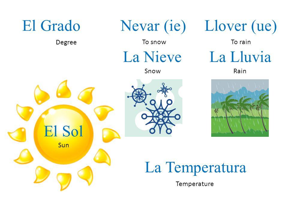 El Grado Degree Llover (ue) To rain La Lluvia Rain Nevar (ie) To snow La Nieve Snow El Sol Sun La Temperatura Temperature