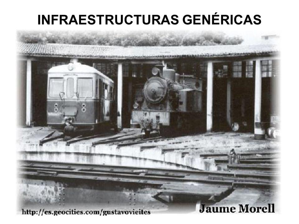 INFRAESTRUCTURAS GENÉRICAS