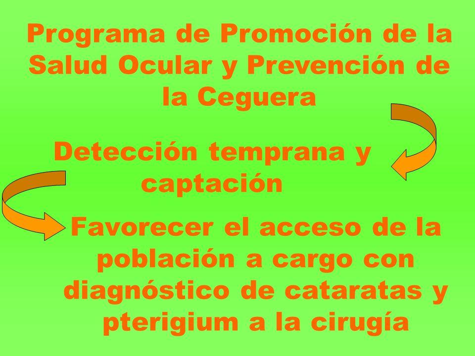 Favorecer el acceso de la población a cargo con diagnóstico de cataratas y pterigium a la cirugía Programa de Promoción de la Salud Ocular y Prevención de la Ceguera Detección temprana y captación