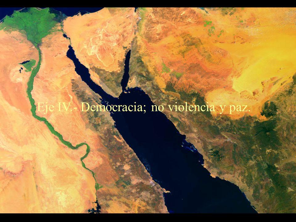 Eje IV.- Democracia; no violencia y paz.