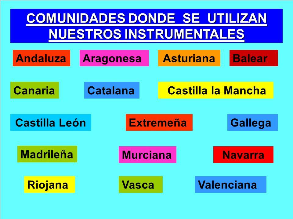 Madrileña Catalana Murciana Castilla la Mancha Andaluza VascaRiojana Extremeña Balear Canaria Gallega Aragonesa Valenciana Navarra Castilla León Astur