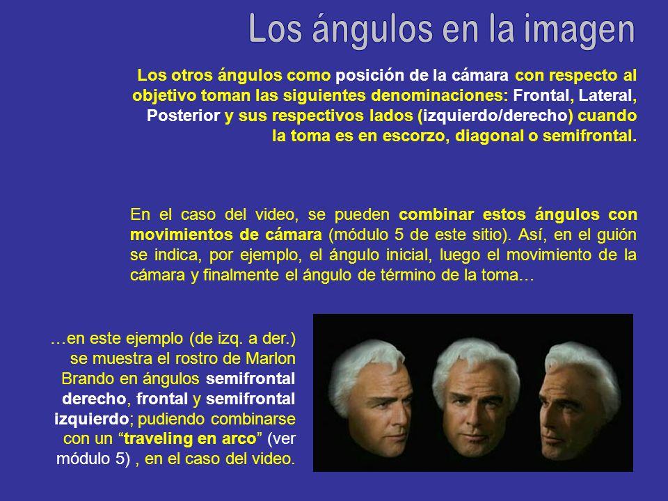 Los otros ángulos como posición de la cámara con respecto al objetivo toman las siguientes denominaciones: Frontal, Lateral, Posterior y sus respectiv