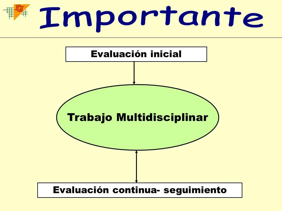 Habilidades Básicas (I) Atención visual- auditiva Discriminación visual- auditiva Memoria visual - auditiva Memoria visual secuencial Asociación visual Categorización Seguimiento visual