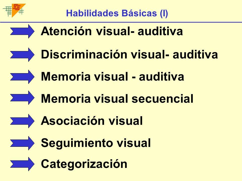 Atención visual - auditiva Atención: Centrarse en un determinado elemento, actividad, tarea, etc., en presencia de posibles distractores.