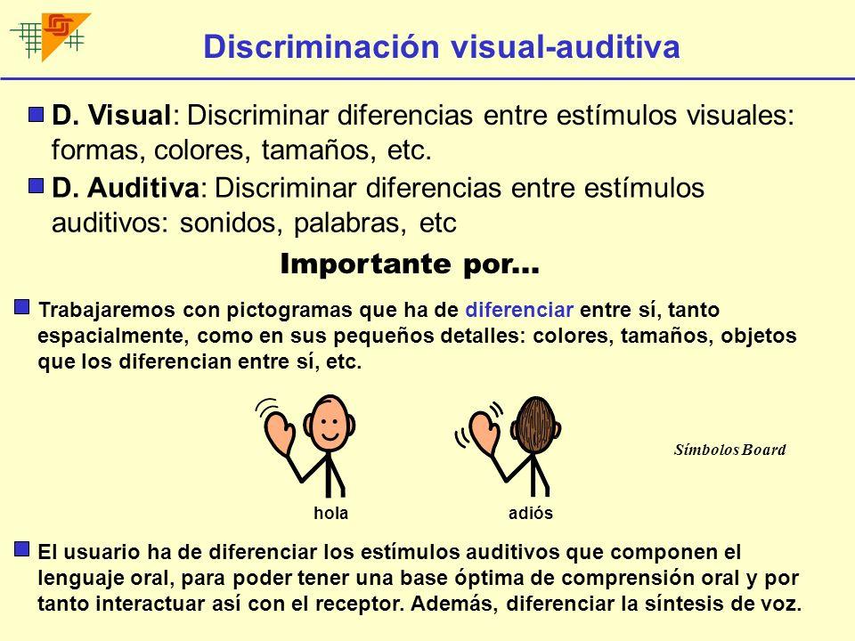 Memoria visual - auditiva M.Visual: Recordar con precisión experiencias visuales previas M.