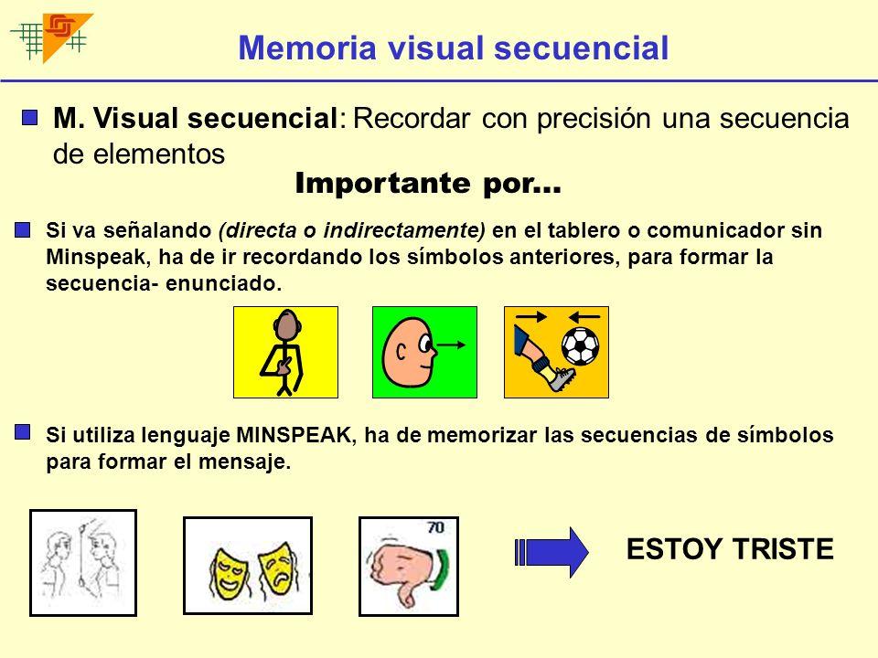 Asociación visual Asociación Visual: Relacionar conceptos visuales de forma lógica y significativa Importante por...