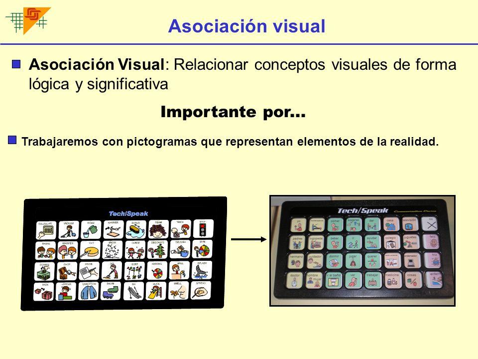 Seguimiento visual Seguimiento Visual: Acompañar con la mirada un elemento en movimiento Importante por...