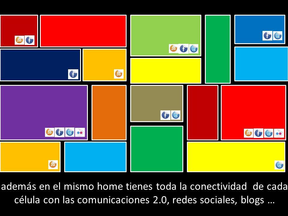 además en el mismo home tienes toda la conectividad de cada célula con las comunicaciones 2.0, redes sociales, blogs …