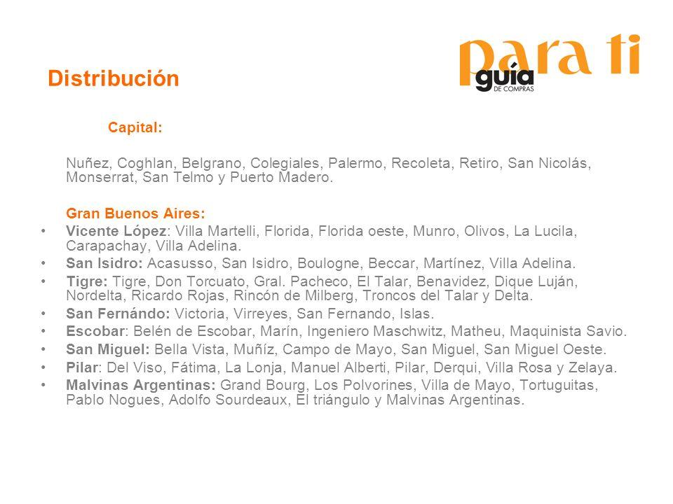 Distribución Capital: Nuñez, Coghlan, Belgrano, Colegiales, Palermo, Recoleta, Retiro, San Nicolás, Monserrat, San Telmo y Puerto Madero. Gran Buenos