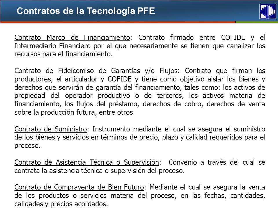 Contratos de la Tecnología PFE Contrato Marco de Financiamiento: Contrato firmado entre COFIDE y el Intermediario Financiero por el que necesariamente se tienen que canalizar los recursos para el financiamiento.