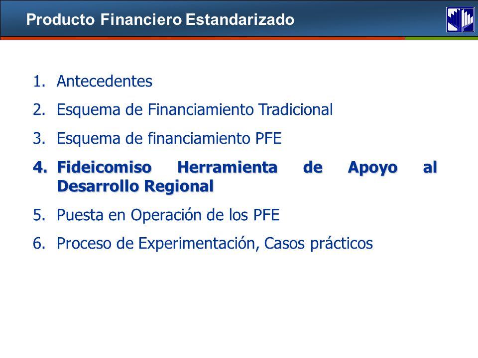 1.Antecedentes 2.Esquema de Financiamiento Tradicional 3.Esquema de financiamiento PFE 4.Fideicomiso Herramienta de Apoyo al Desarrollo Regional 5.Puesta en Operación de los PFE 6.Proceso de Experimentación, Casos prácticos Producto Financiero Estandarizado
