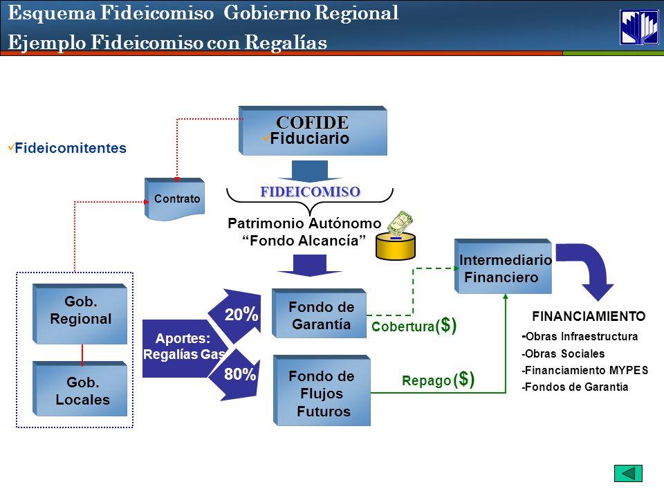 Gob.Regional COFIDE Fiduciario FIDEICOMISO Gob.