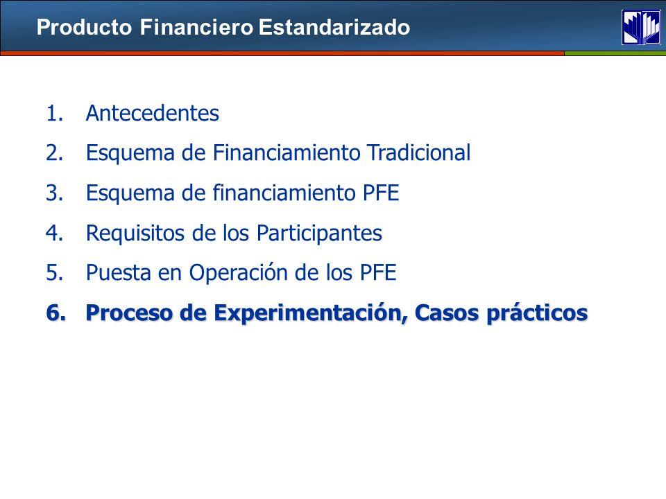 1.Antecedentes 2. Esquema de Financiamiento Tradicional 3.