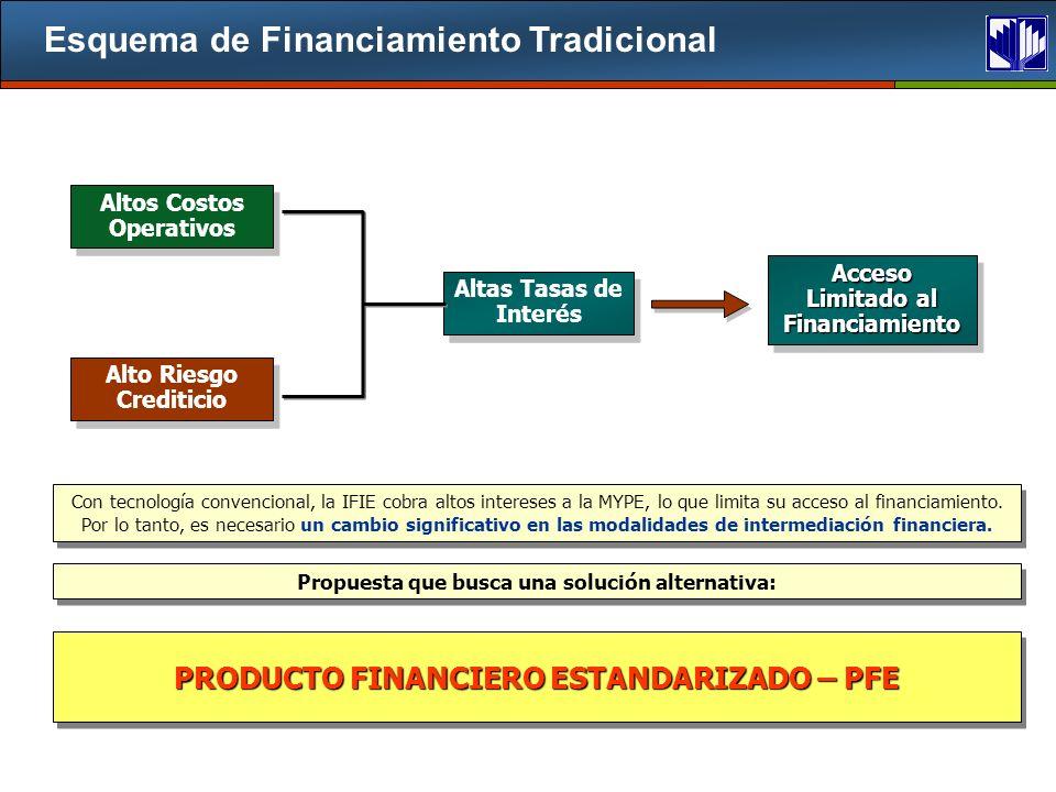 Acceso Limitado al Financiamiento Con tecnología convencional, la IFIE cobra altos intereses a la MYPE, lo que limita su acceso al financiamiento.