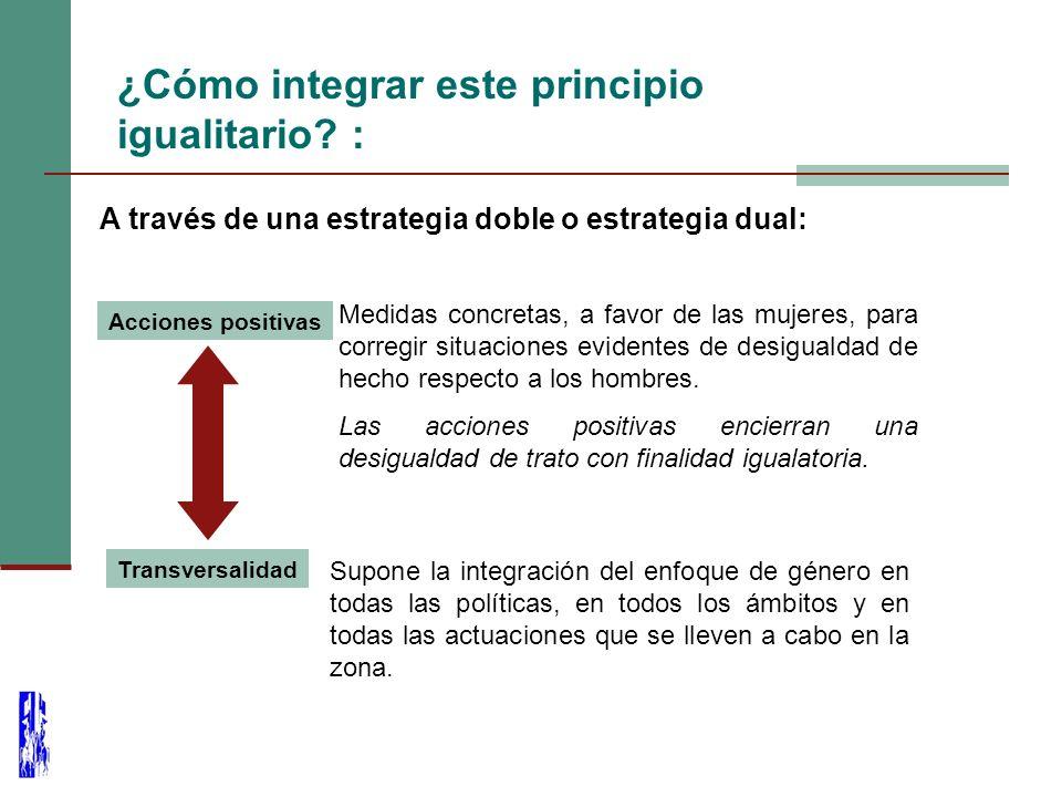 Comunicación Conciliación Cooperación al desarrollo Corresponsabilidad Cultura Deporte I Educación Empleo.