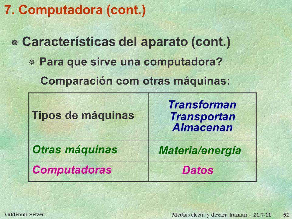 Valdemar Setzer Medios electr. y desarr. human. – 21/7/11 52 7. Computadora (cont.) Características del aparato (cont.) Para que sirve una computadora