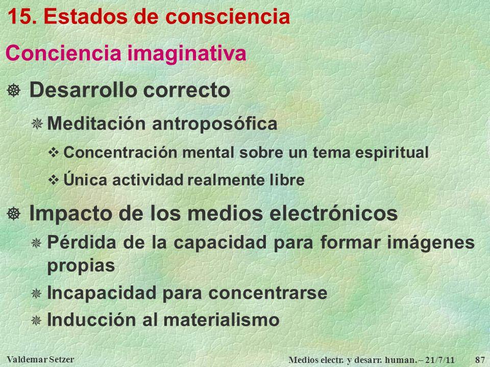 Valdemar Setzer Medios electr. y desarr. human. – 21/7/11 87 15. Estados de consciencia Conciencia imaginativa Desarrollo correcto Meditación antropos