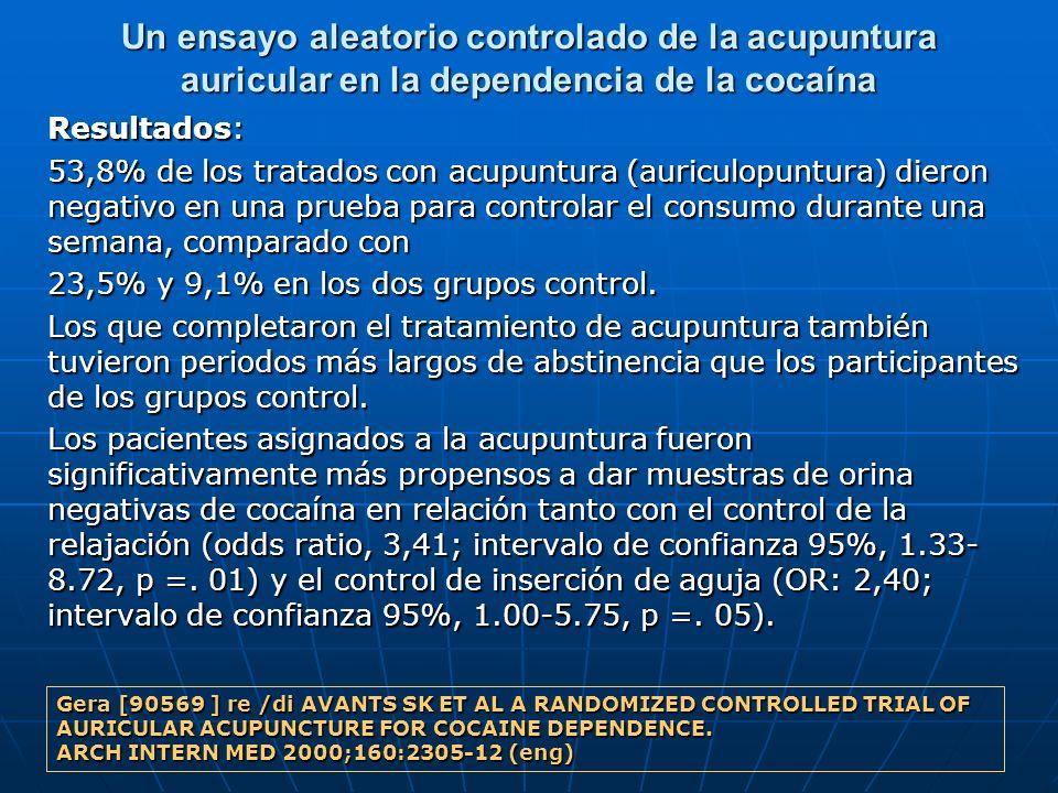 Un ensayo aleatorio controlado de la acupuntura auricular en la dependencia de la cocaína Resultados: 53,8% de los tratados con acupuntura (auriculopu