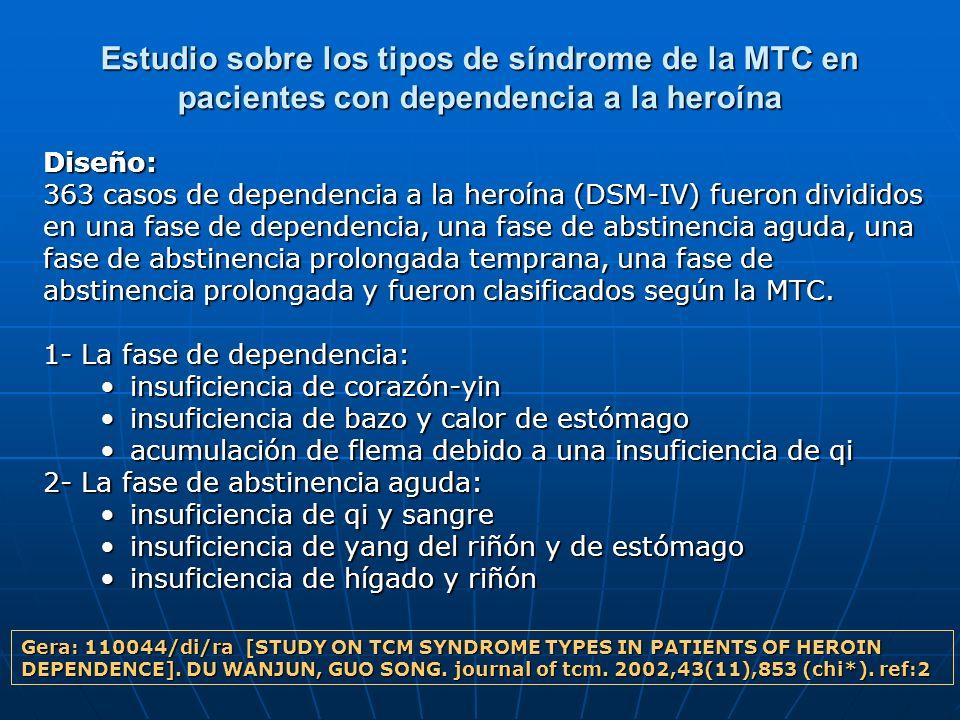 Estudio sobre los tipos de síndrome de la MTC en pacientes con dependencia a la heroína Diseño: 363 casos de dependencia a la heroína (DSM-IV) fueron