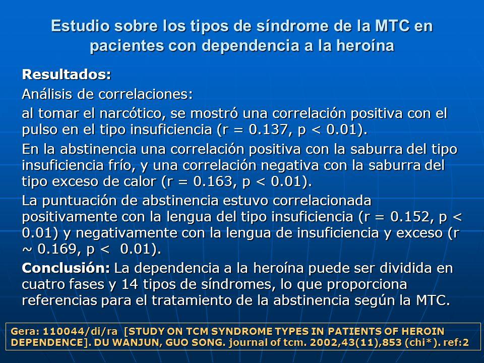 Estudio sobre los tipos de síndrome de la MTC en pacientes con dependencia a la heroína Resultados: Análisis de correlaciones: al tomar el narcótico,