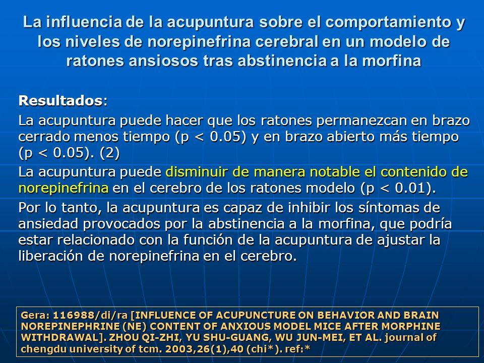 La influencia de la acupuntura sobre el comportamiento y los niveles de norepinefrina cerebral en un modelo de ratones ansiosos tras abstinencia a la