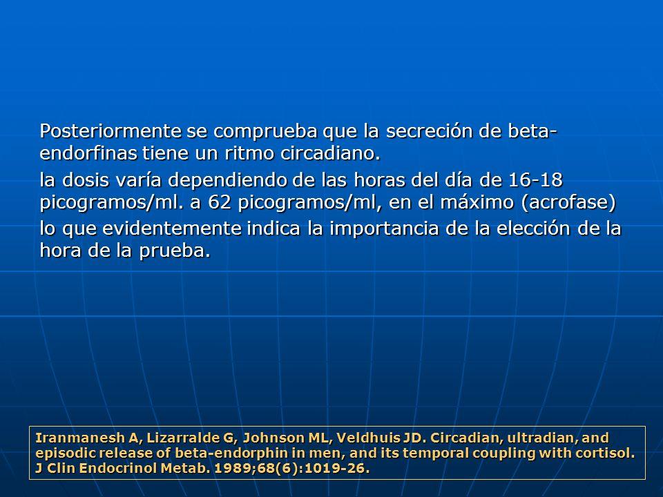 Posteriormente se comprueba que la secreción de beta- endorfinas tiene un ritmo circadiano. la dosis varía dependiendo de las horas del día de 16-18 p