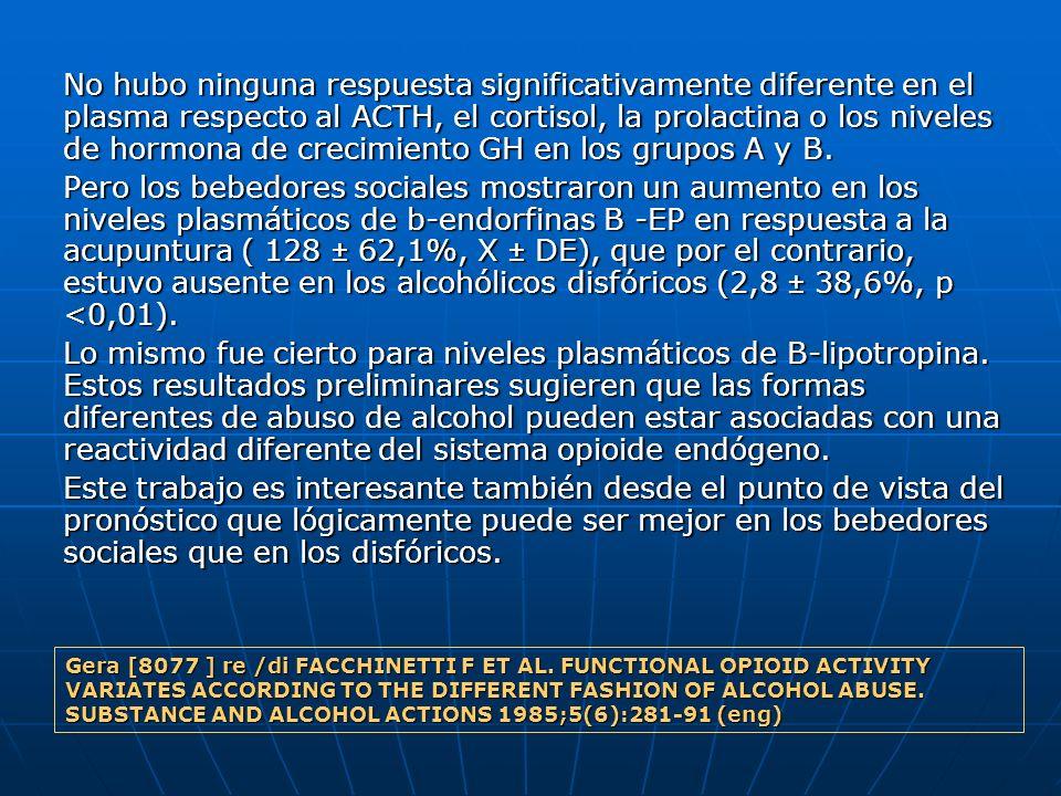 No hubo ninguna respuesta significativamente diferente en el plasma respecto al ACTH, el cortisol, la prolactina o los niveles de hormona de crecimien