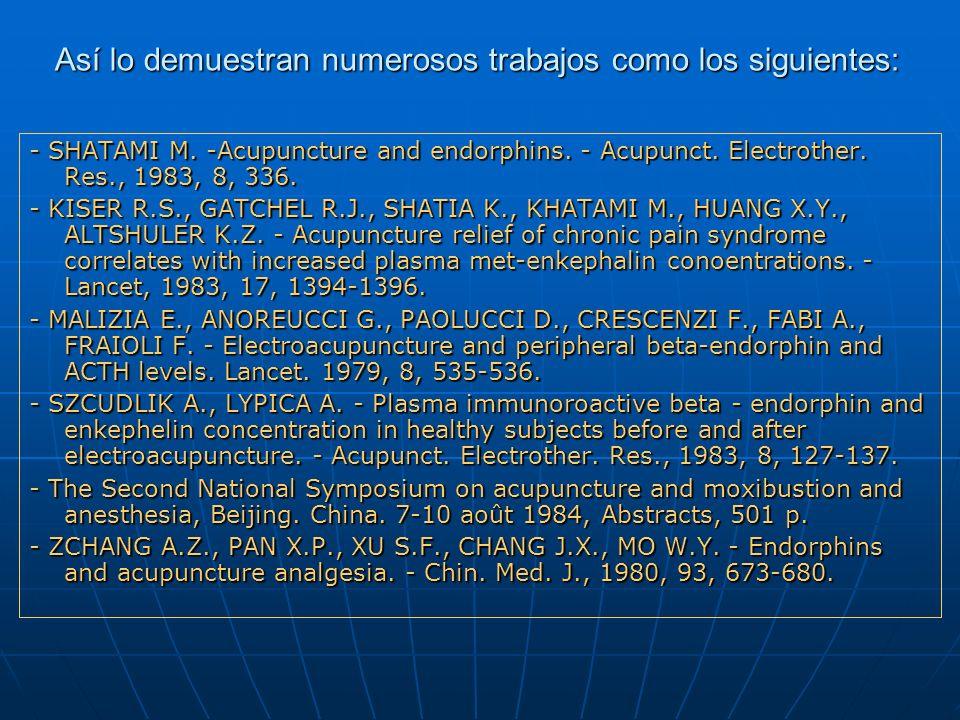 Así lo demuestran numerosos trabajos como los siguientes: - SHATAMI M. -Acupuncture and endorphins. - Acupunct. Electrother. Res., 1983, 8, 336. - KIS