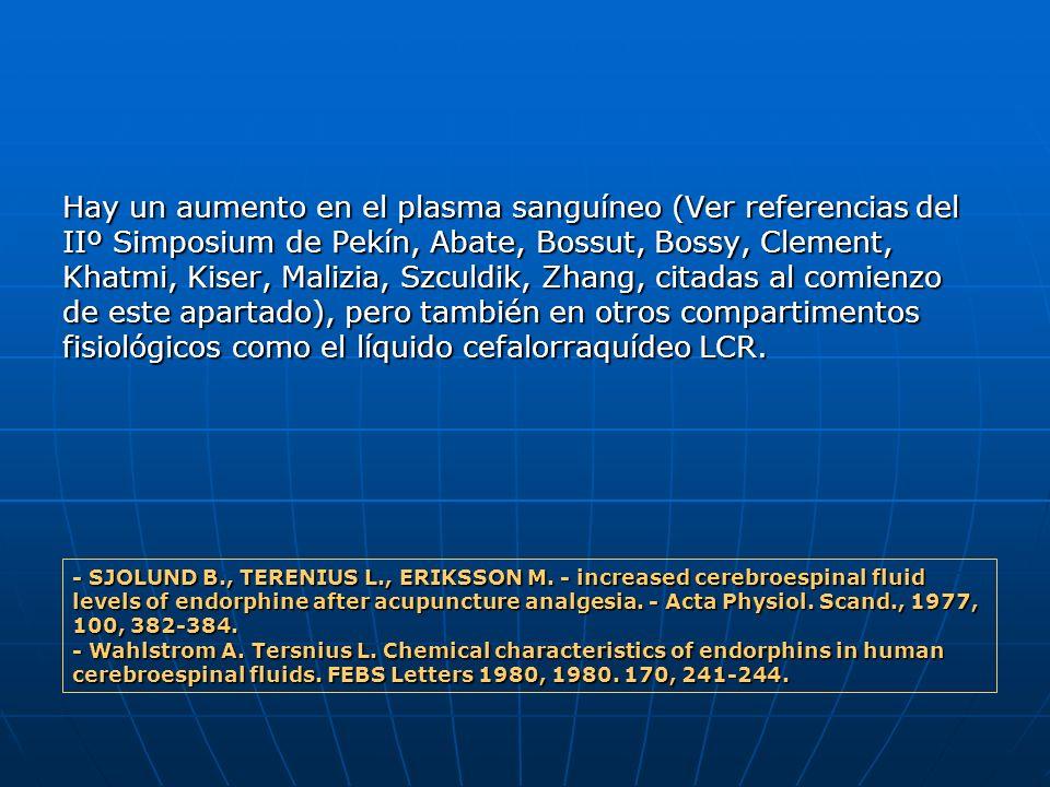 Hay un aumento en el plasma sanguíneo (Ver referencias del IIº Simposium de Pekín, Abate, Bossut, Bossy, Clement, Khatmi, Kiser, Malizia, Szculdik, Zh