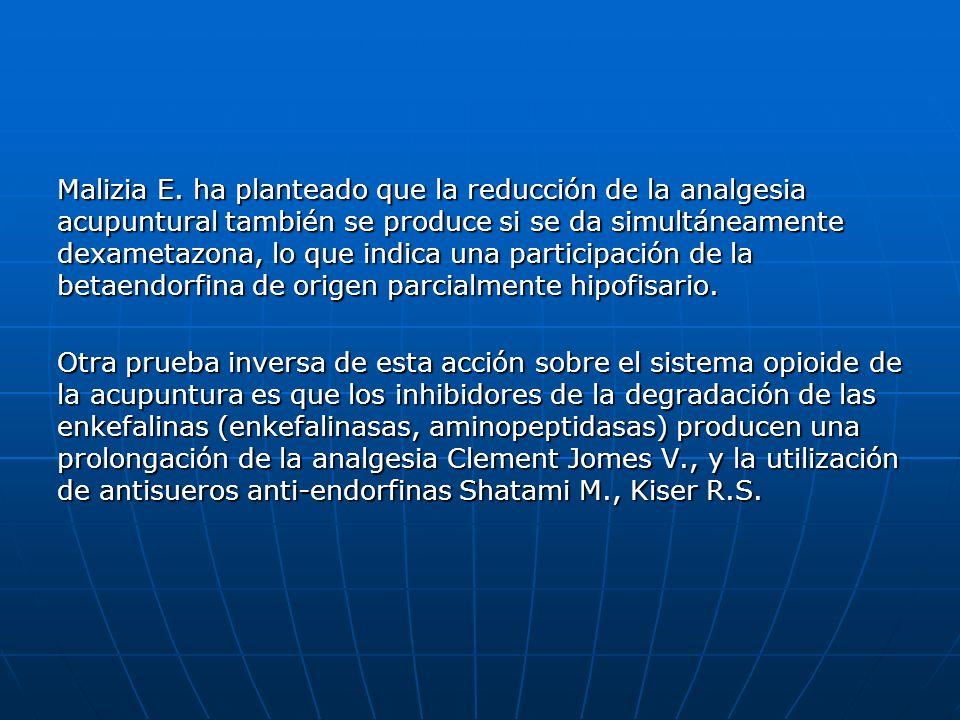 Malizia E. ha planteado que la reducción de la analgesia acupuntural también se produce si se da simultáneamente dexametazona, lo que indica una parti