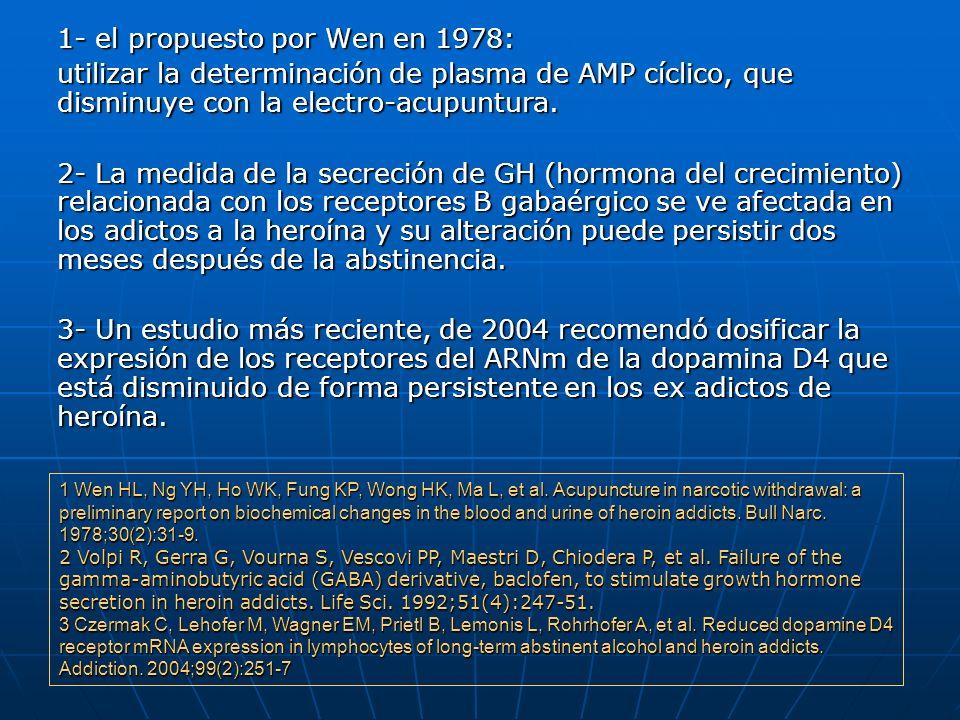 1- el propuesto por Wen en 1978: utilizar la determinación de plasma de AMP cíclico, que disminuye con la electro-acupuntura. 2- La medida de la secre