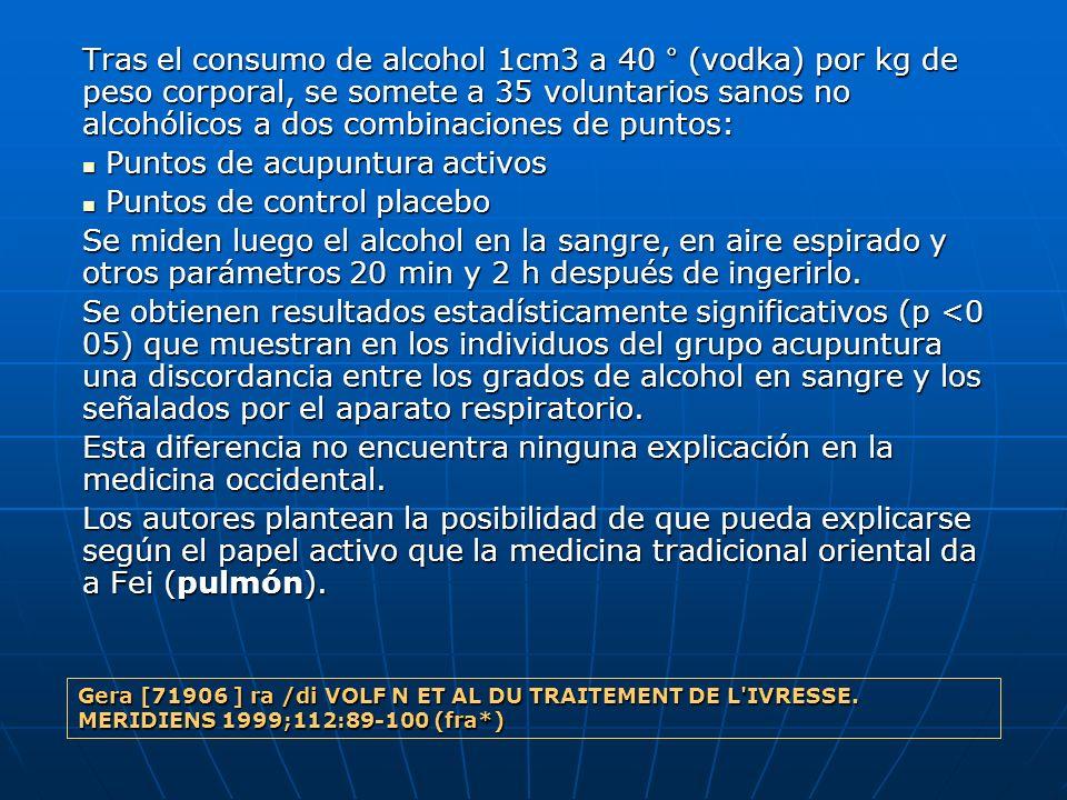 Tras el consumo de alcohol 1cm3 a 40 ° (vodka) por kg de peso corporal, se somete a 35 voluntarios sanos no alcohólicos a dos combinaciones de puntos: