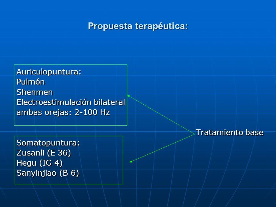 Propuesta terapéutica: Auriculopuntura:PulmónShenmen Electroestimulación bilateral ambas orejas: 2-100 Hz Tratamiento base Tratamiento baseSomatopuntu