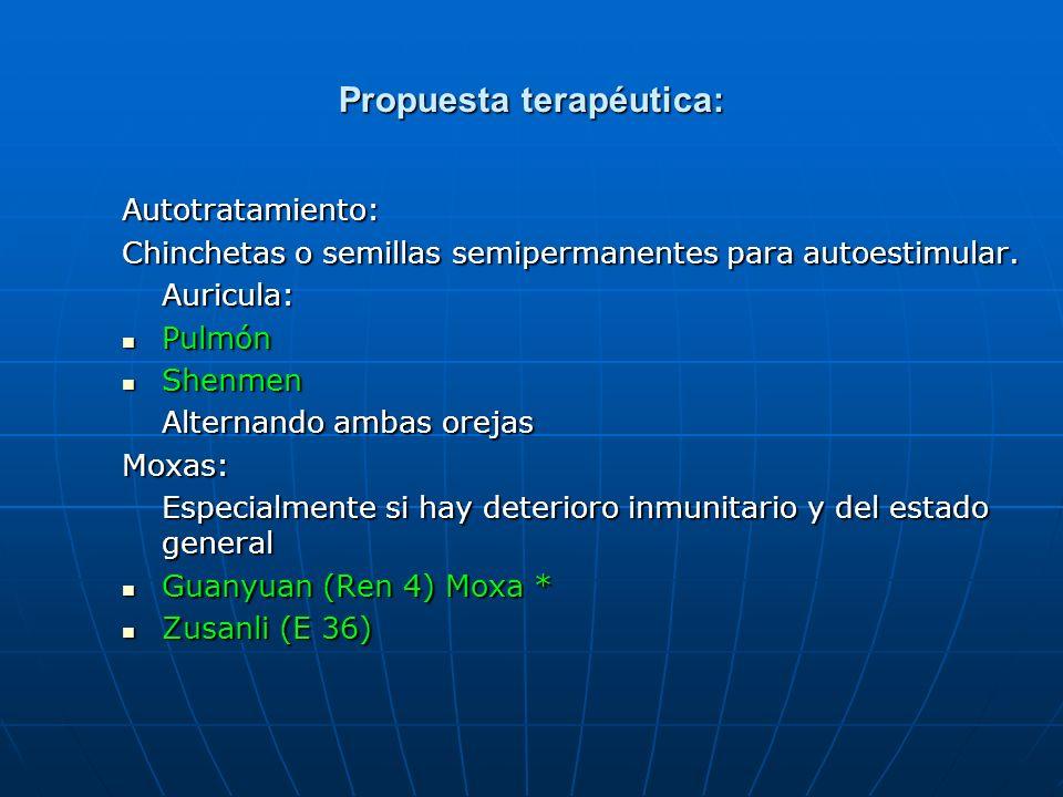 Propuesta terapéutica: Autotratamiento: Chinchetas o semillas semipermanentes para autoestimular. Auricula: Pulmón Pulmón Shenmen Shenmen Alternando a