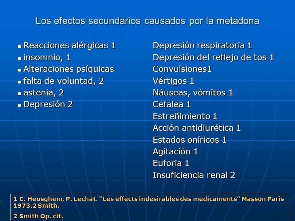 Los efectos secundarios causados por la metadona Reacciones alérgicas 1 Reacciones alérgicas 1 insomnio, 1 insomnio, 1 Alteraciones psíquicas Alteraci