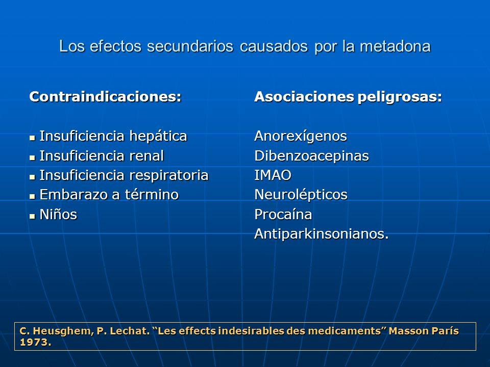 Los efectos secundarios causados por la metadona Contraindicaciones: Insuficiencia hepática Insuficiencia hepática Insuficiencia renal Insuficiencia r
