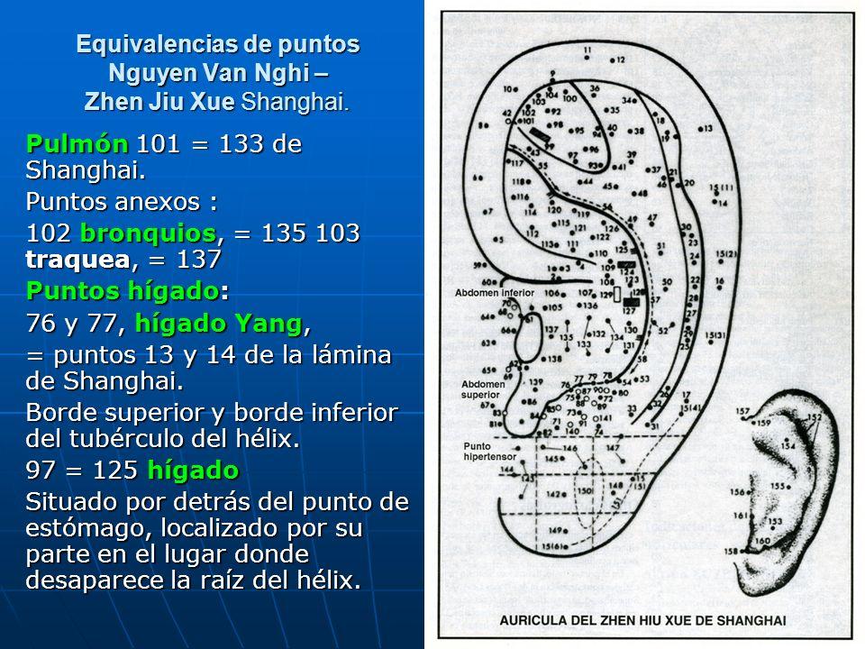 Equivalencias de puntos Nguyen Van Nghi – Zhen Jiu Xue Shanghai. Pulmón 101 = 133 de Shanghai. Puntos anexos : 102 bronquios, = 135 103 traquea, = 137