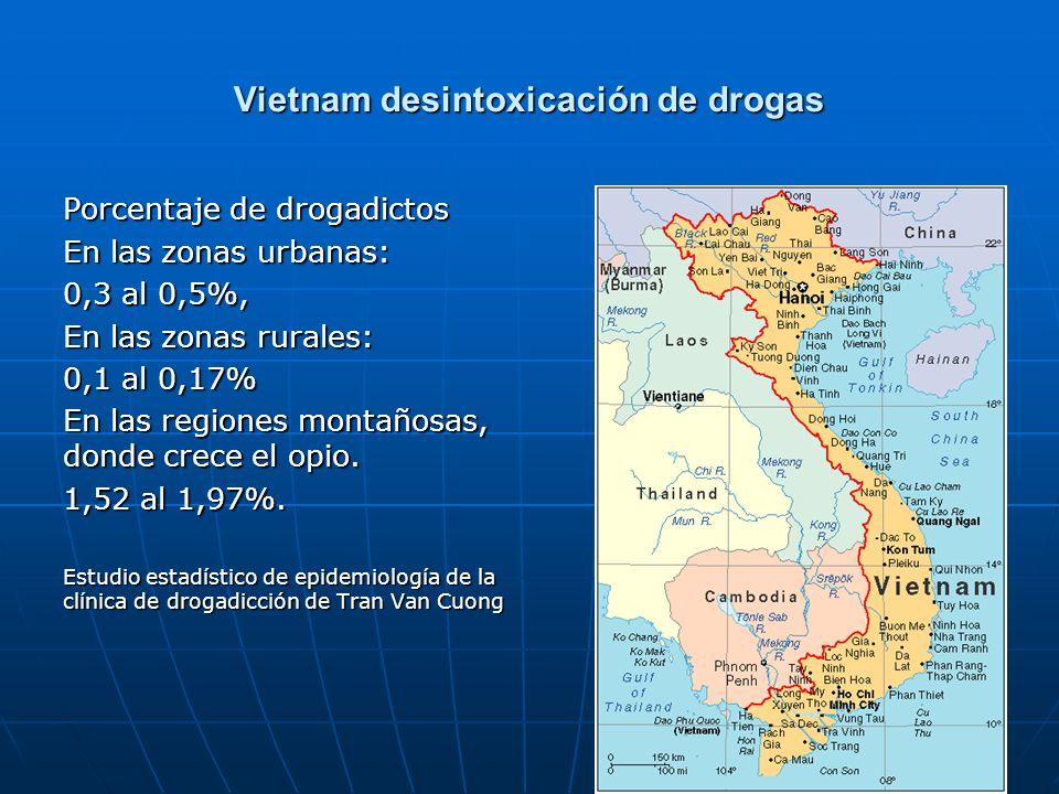 Vietnam desintoxicación de drogas Porcentaje de drogadictos En las zonas urbanas: 0,3 al 0,5%, En las zonas rurales: 0,1 al 0,17% En las regiones mont