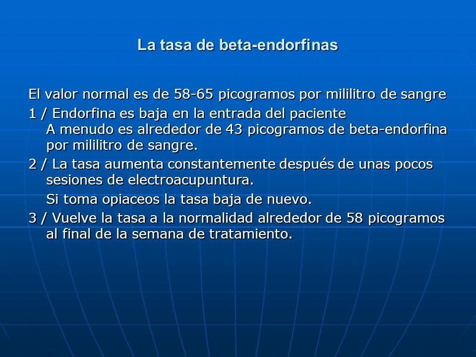 La tasa de beta-endorfinas El valor normal es de 58-65 picogramos por mililitro de sangre 1 / Endorfina es baja en la entrada del paciente A menudo es