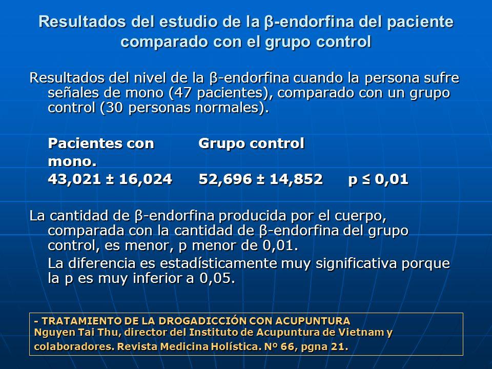 Resultados del estudio de la β-endorfina del paciente comparado con el grupo control Resultados del nivel de la β-endorfina cuando la persona sufre se