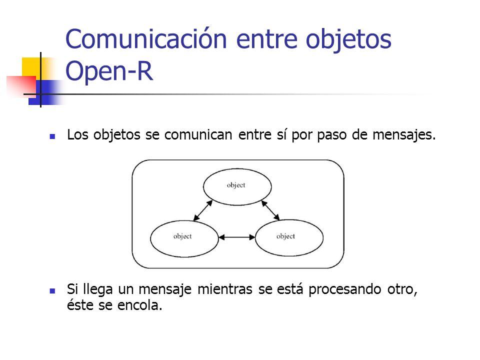 Comunicación entre objetos Open-R Los objetos se comunican entre sí por paso de mensajes. Si llega un mensaje mientras se está procesando otro, éste s