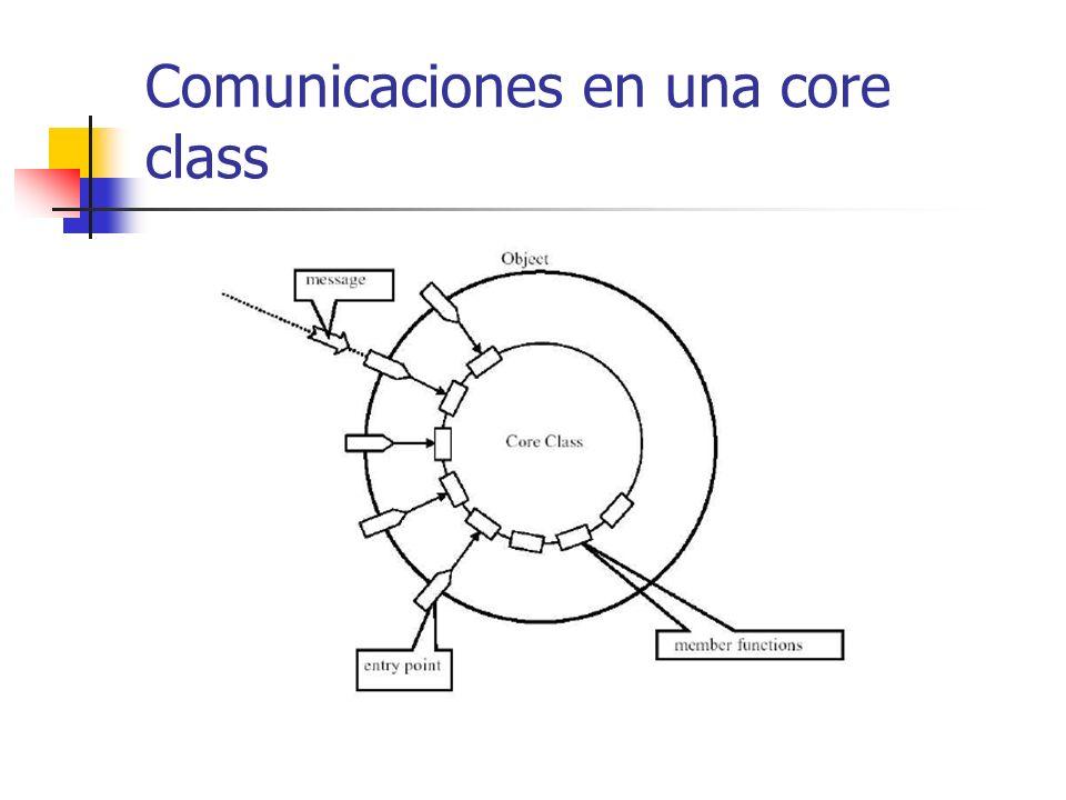 Comunicaciones en una core class