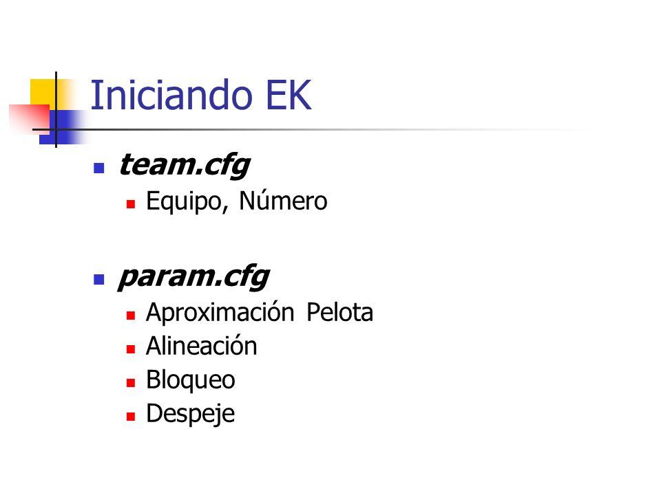 Iniciando EK team.cfg Equipo, Número param.cfg Aproximación Pelota Alineación Bloqueo Despeje